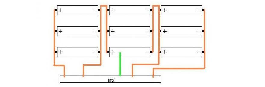 Systèmes de gestion batterie (BMS)